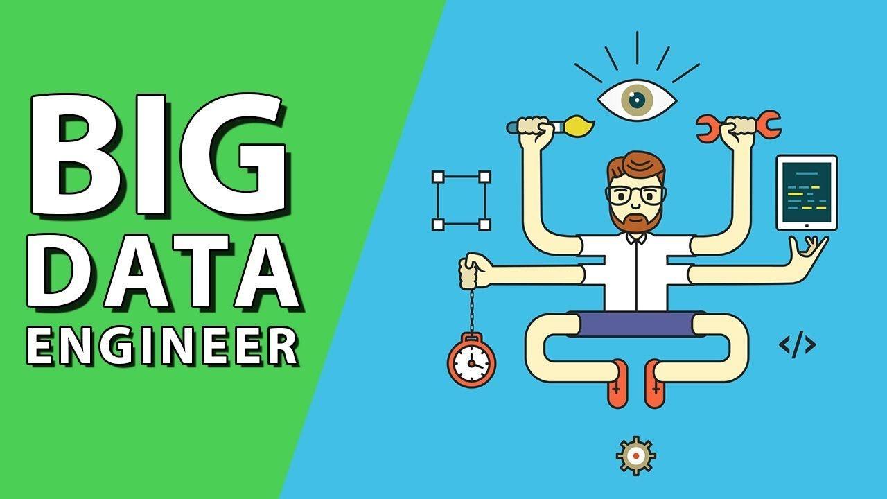 Data Engineer Big Data Marketing Big Data Big Data Technologies