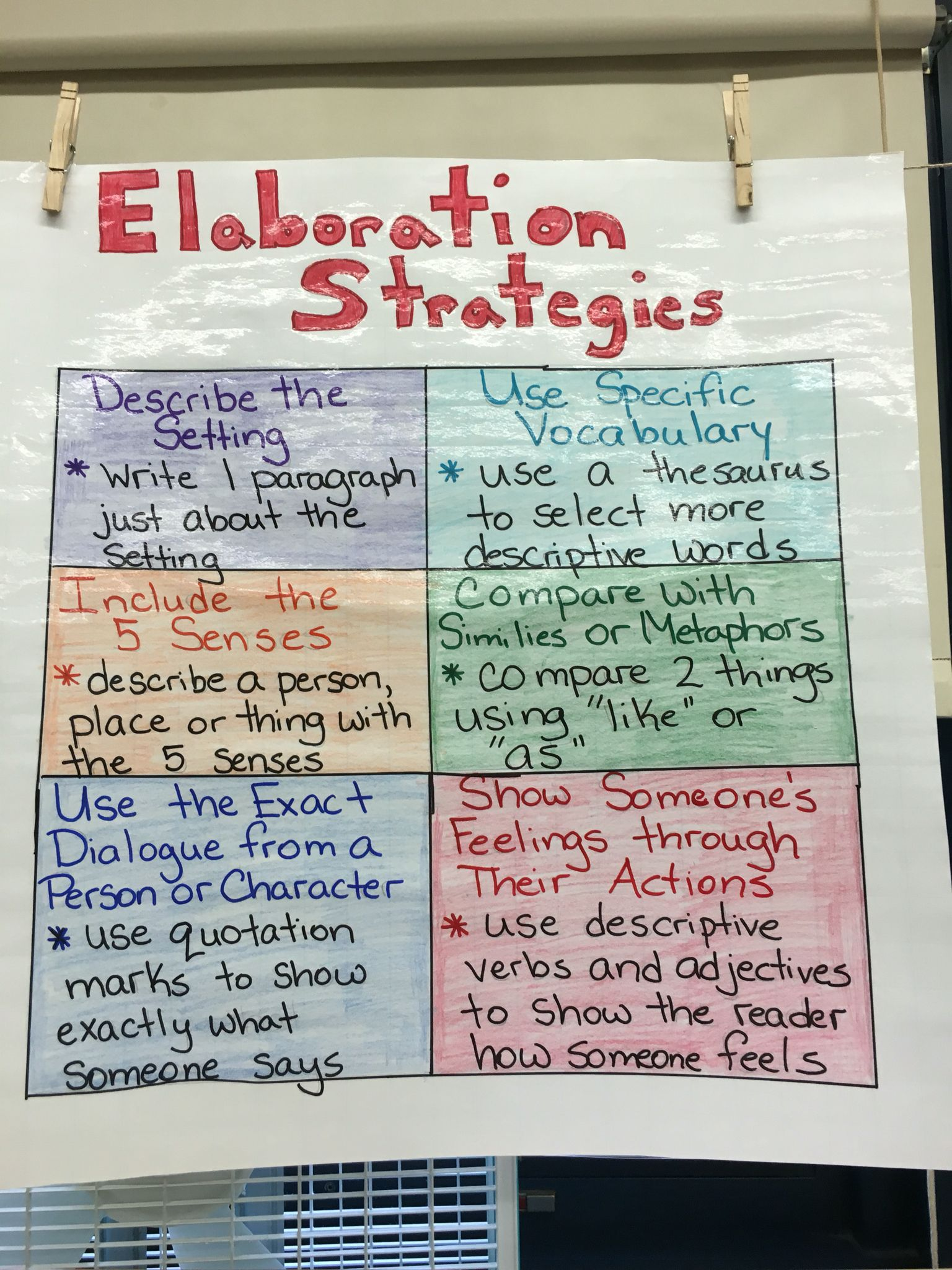 Elaboration Strategies Anchor Chart