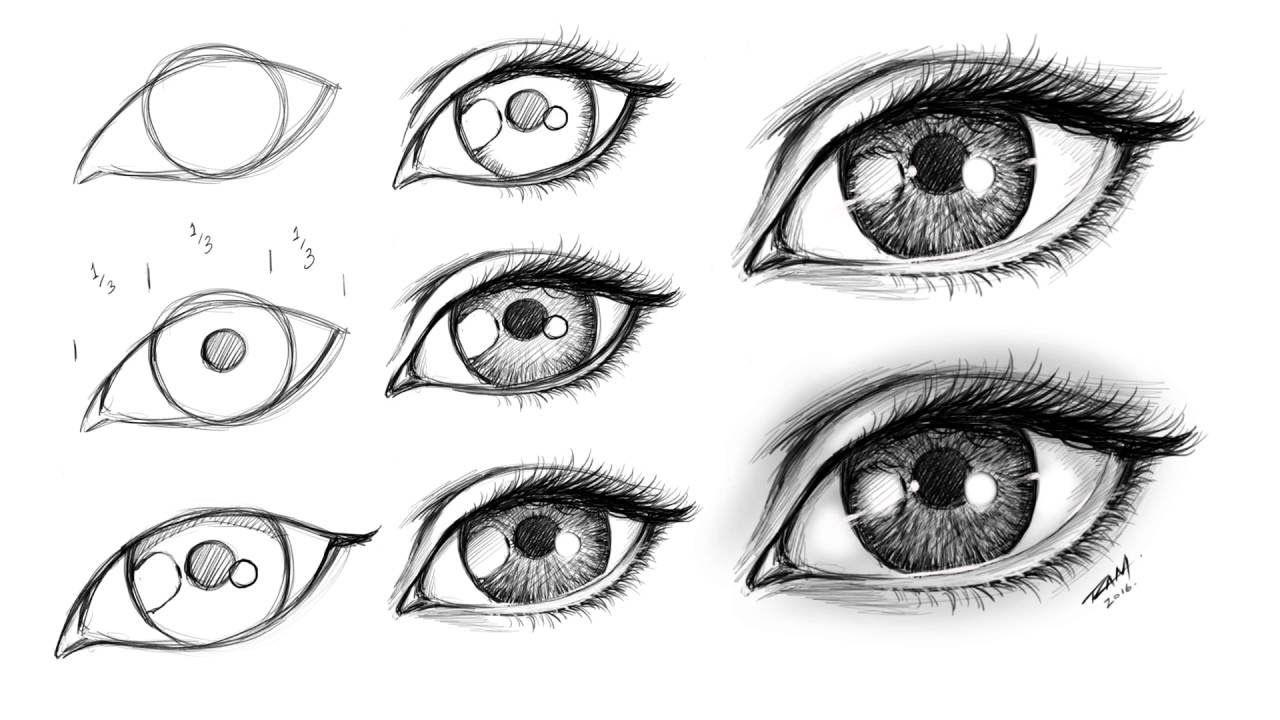 картинки как рисуют глаза сыпь ступнях