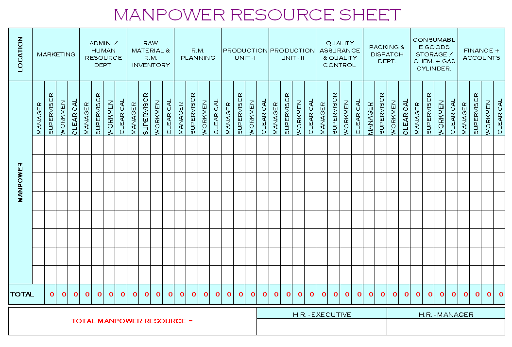 Manpower resource sheet manpower planning template for Project manpower planning template