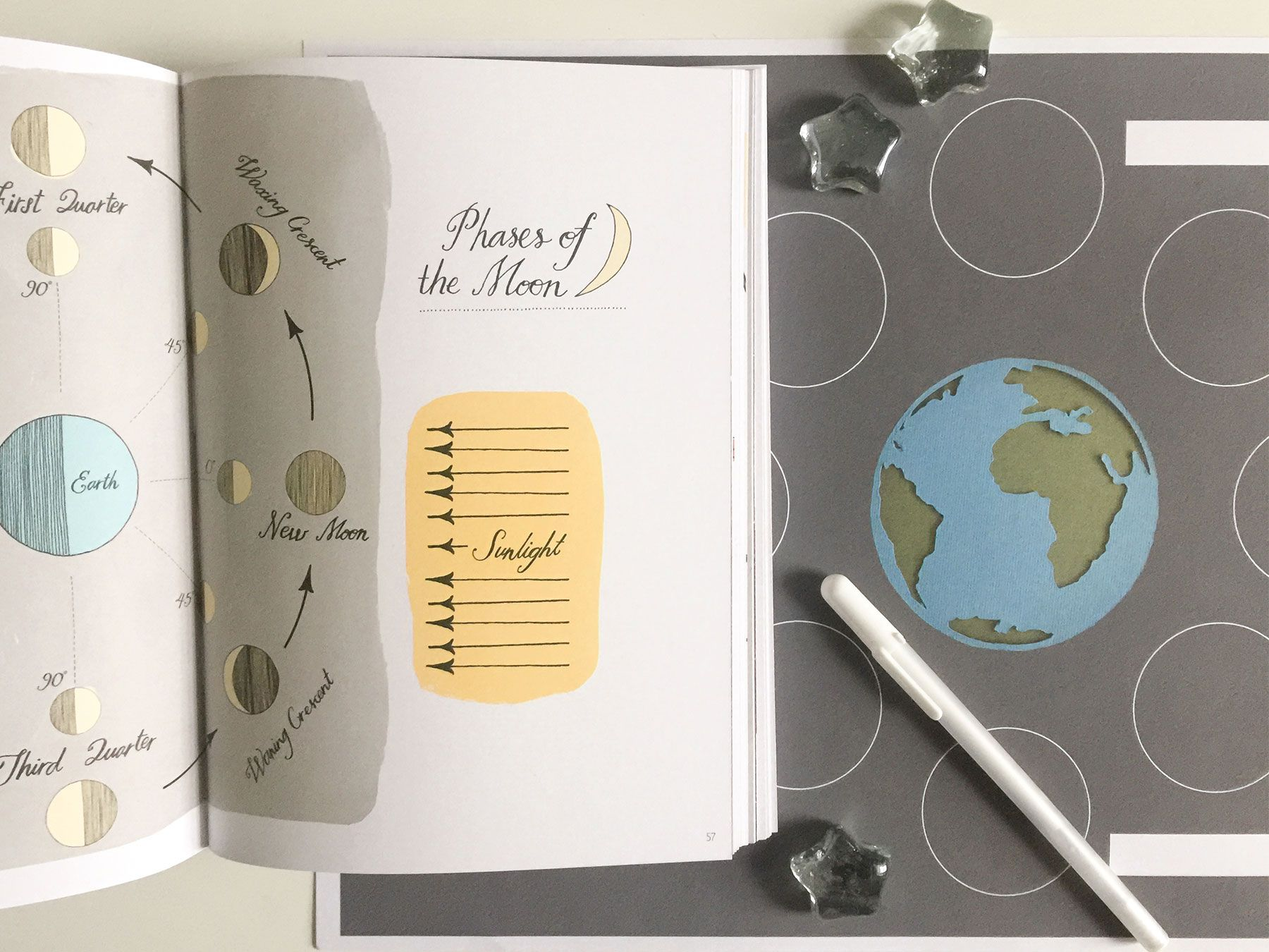 Phases Of The Moon Playful Learning
