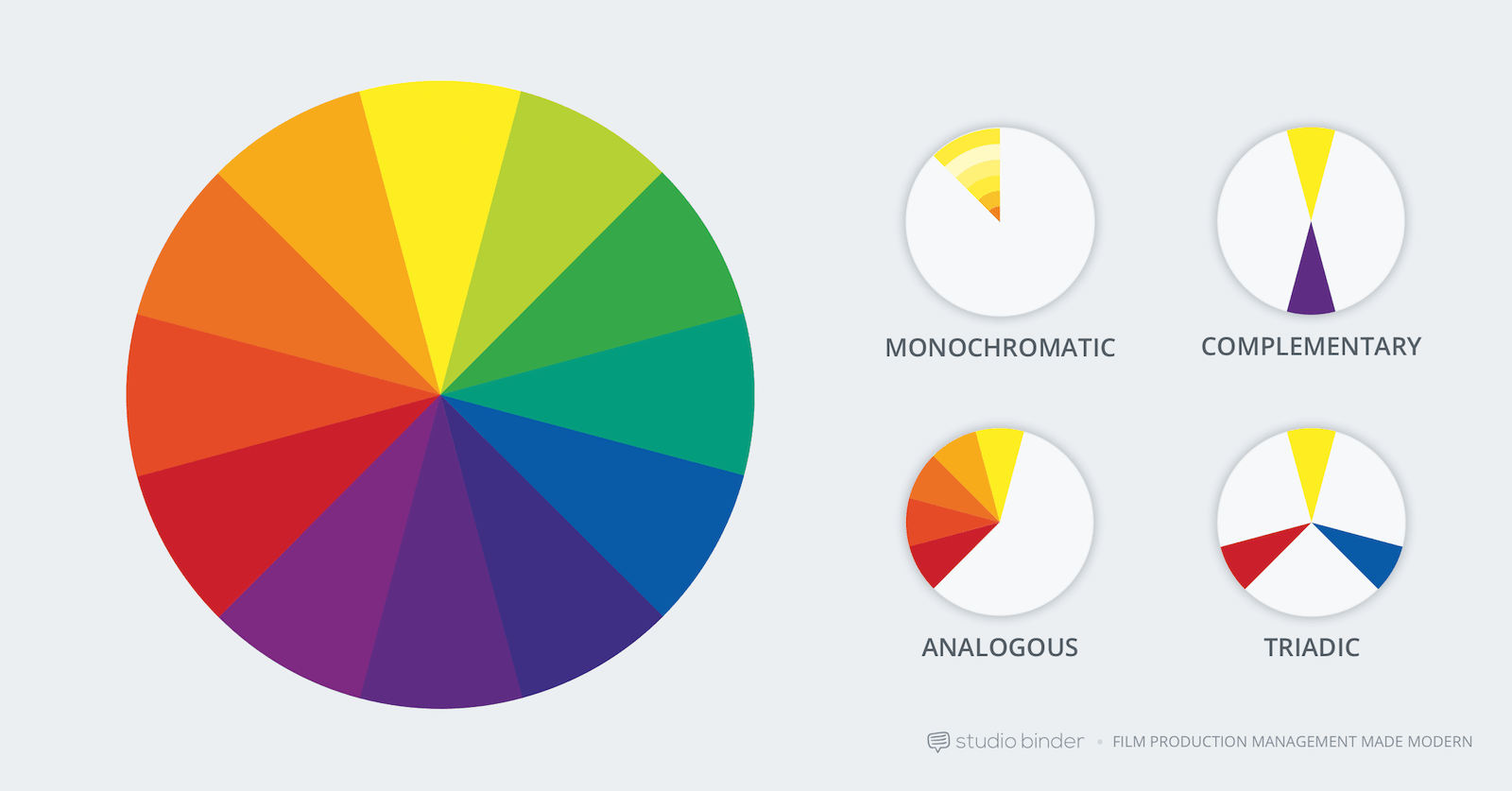 50 Examples Of Movie Color Palettes Movie Color Palette Color In Film Movie Color