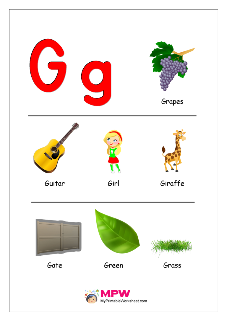 Things that start with A, B, C, D, E for Preschool