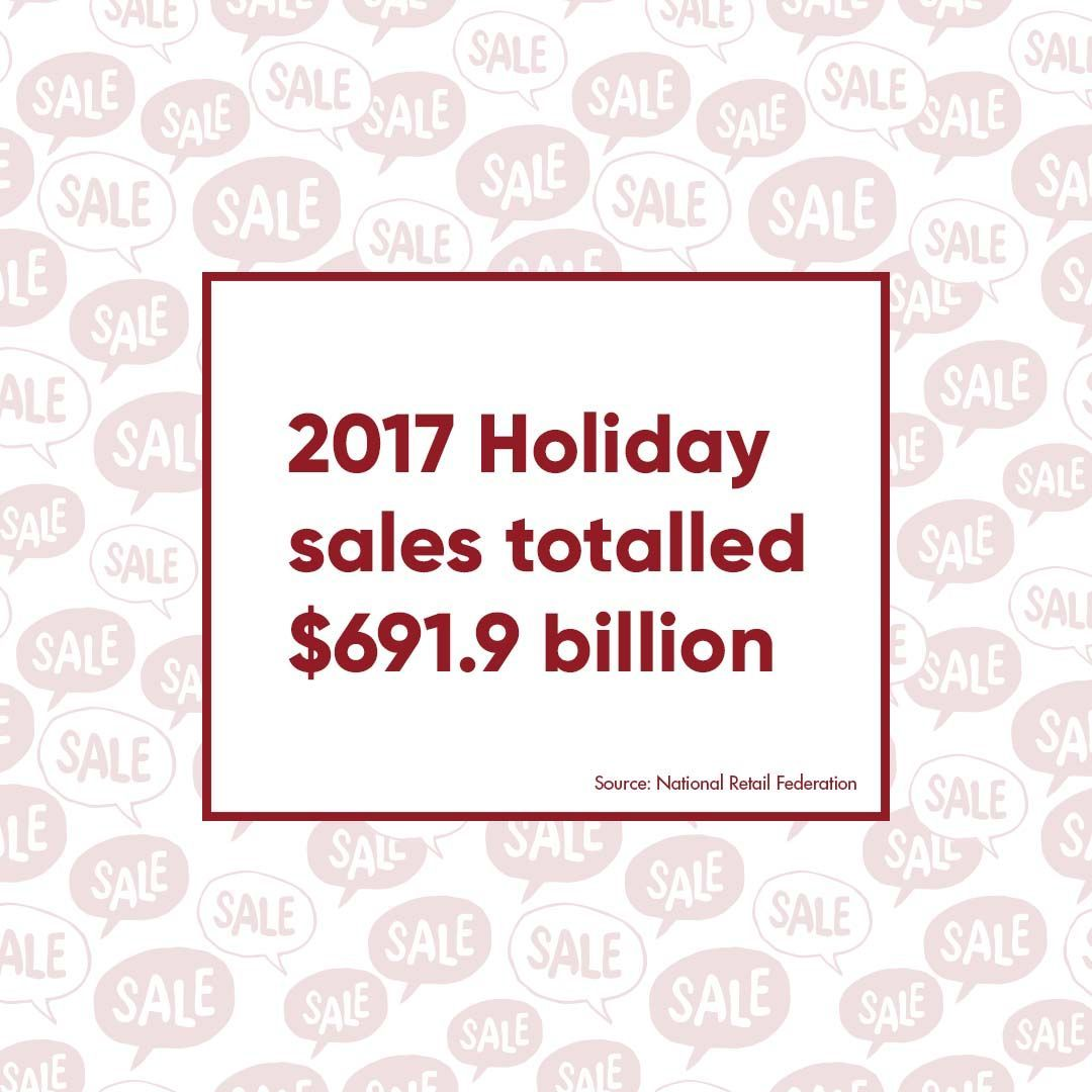 Happy Black Friday Did You Know Last Year S Holiday Sales Totaled Over 600 Billion Curious To See T Happy Black Friday Black Friday Ads Black Friday
