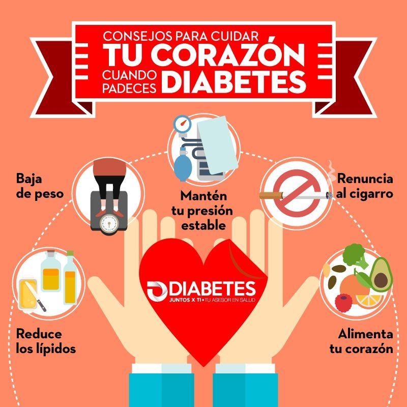 dieta alta para el azúcar en la sangre tipo 2 diabetes