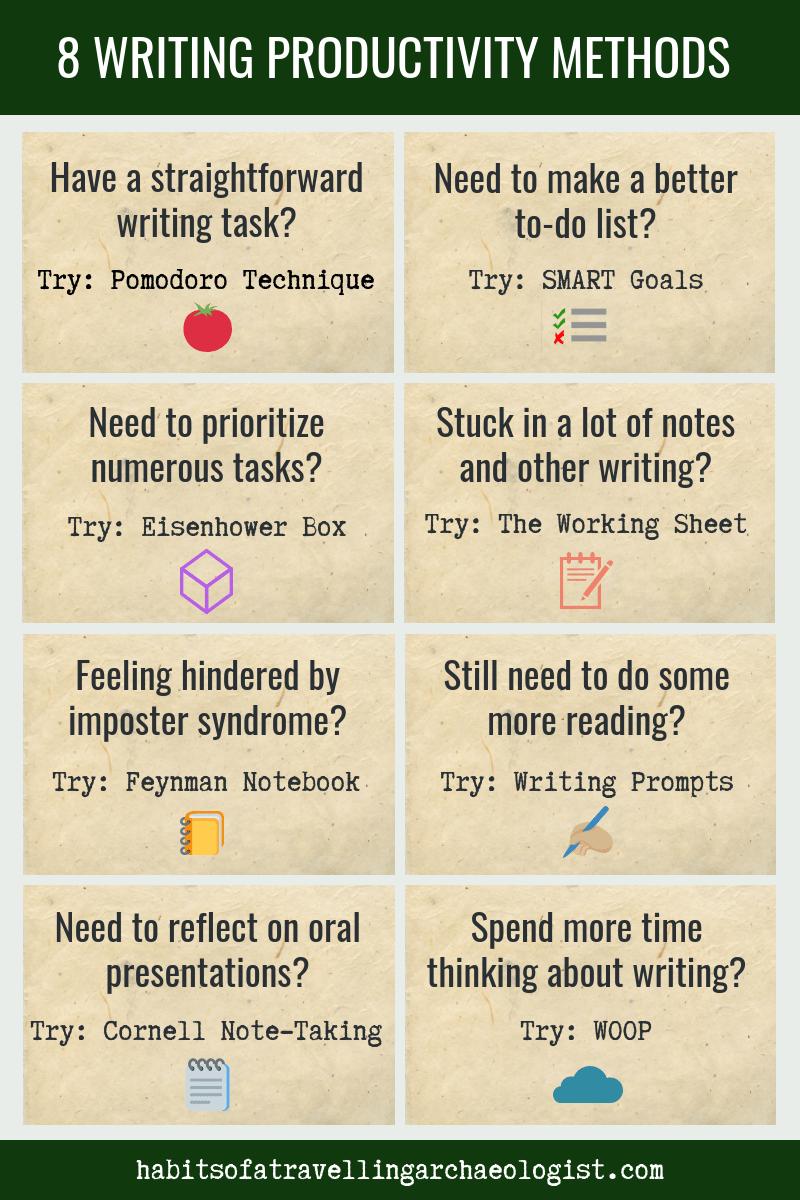 Creative writing methods rubric for creative writing