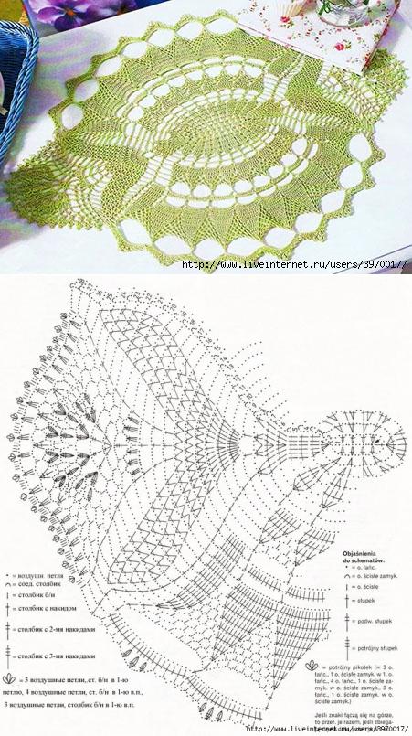 Unusual Lace: Really Nice...♥ Deniz ♥ | dečky ovál | Pinterest ...