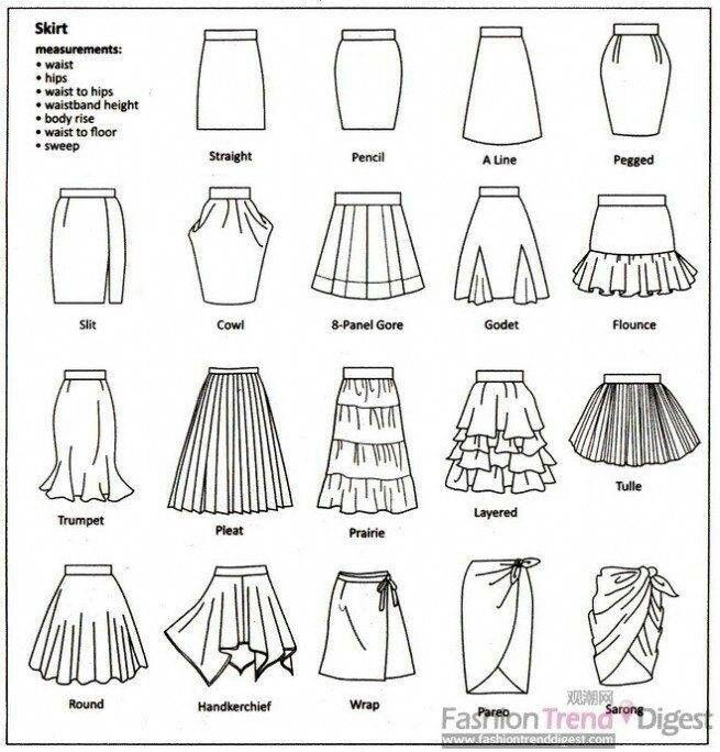 Helpful Style Guide For Skirts How Tos Pinterest Fashion Vocabulary Fashion Flats And