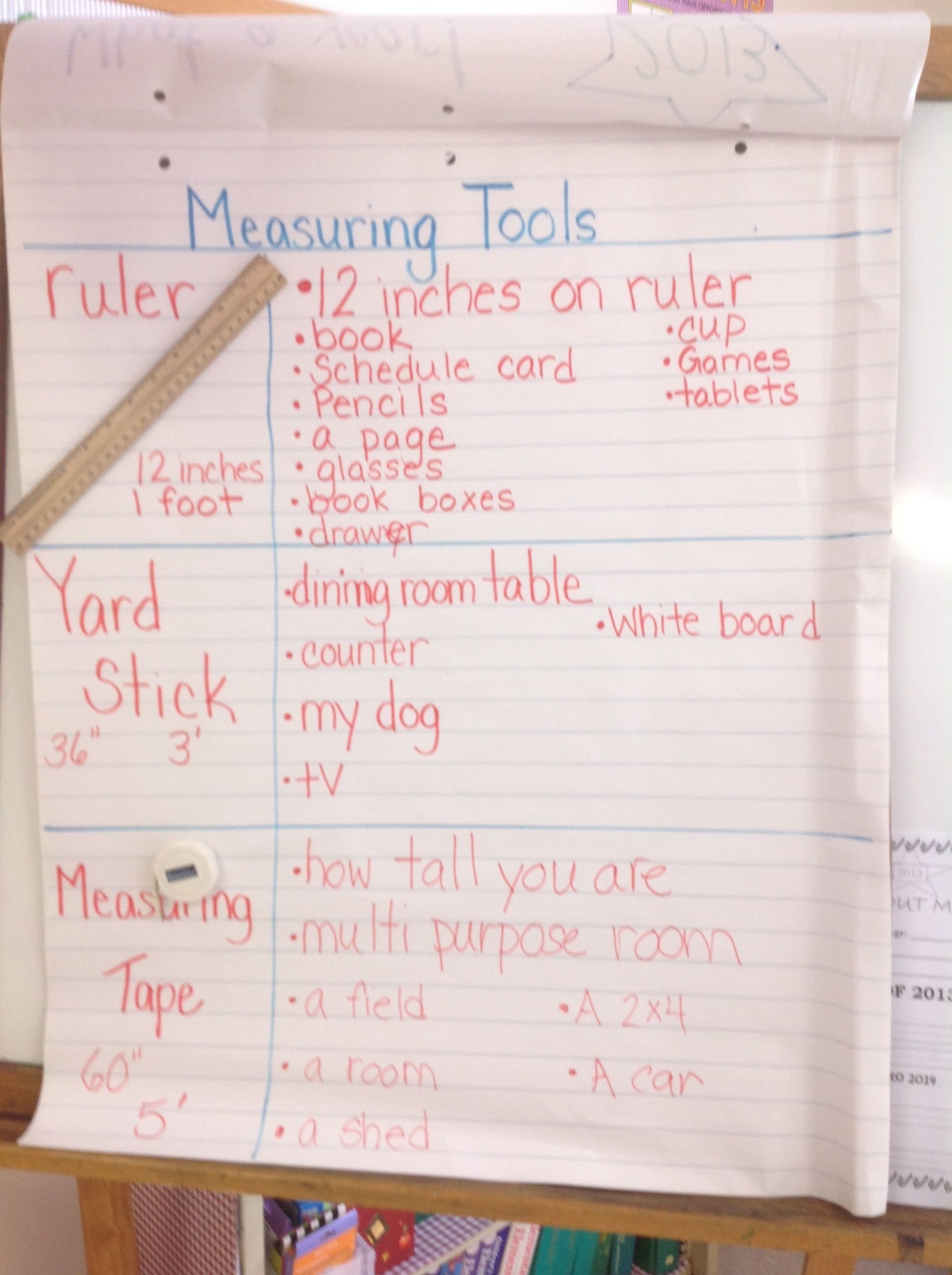 Primary Two Column Notes