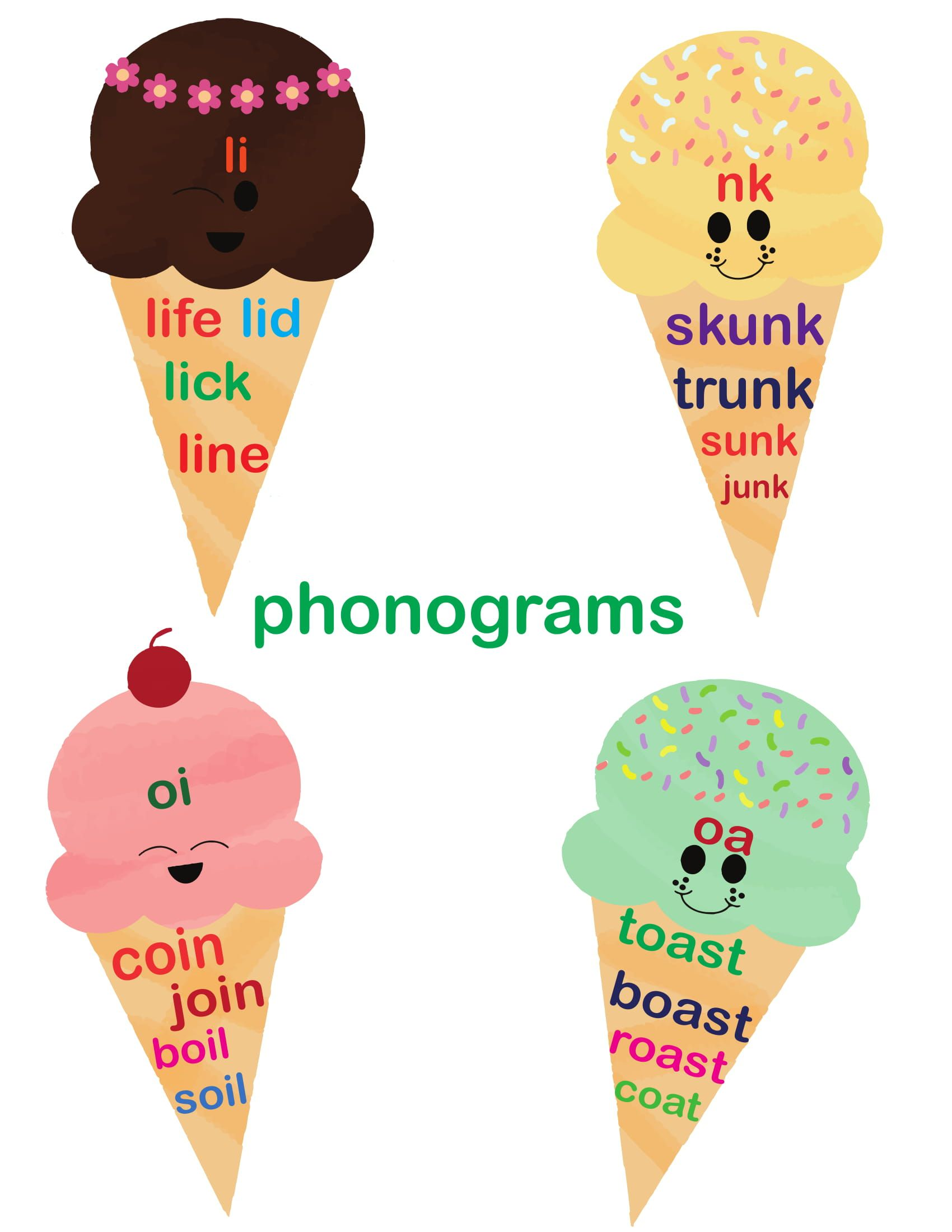 Phonogram Worksheets