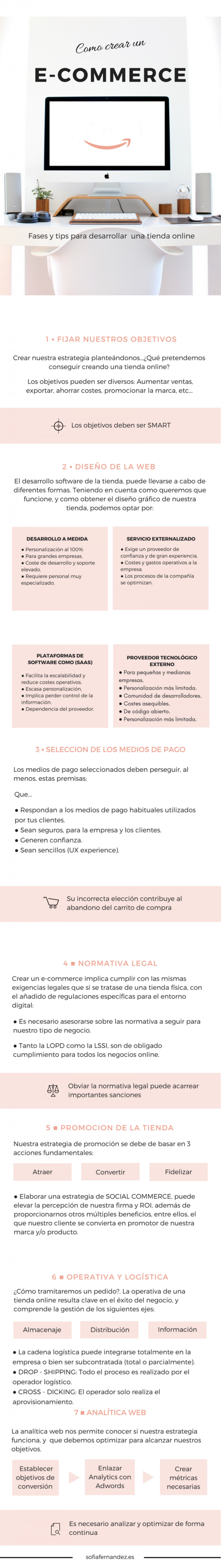 infografía consejos para la creación de un e-commerce | Sofía ...