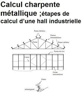 calcul charpente m tallique tapes de calcul d une hall industrielle cours de genie civil in. Black Bedroom Furniture Sets. Home Design Ideas