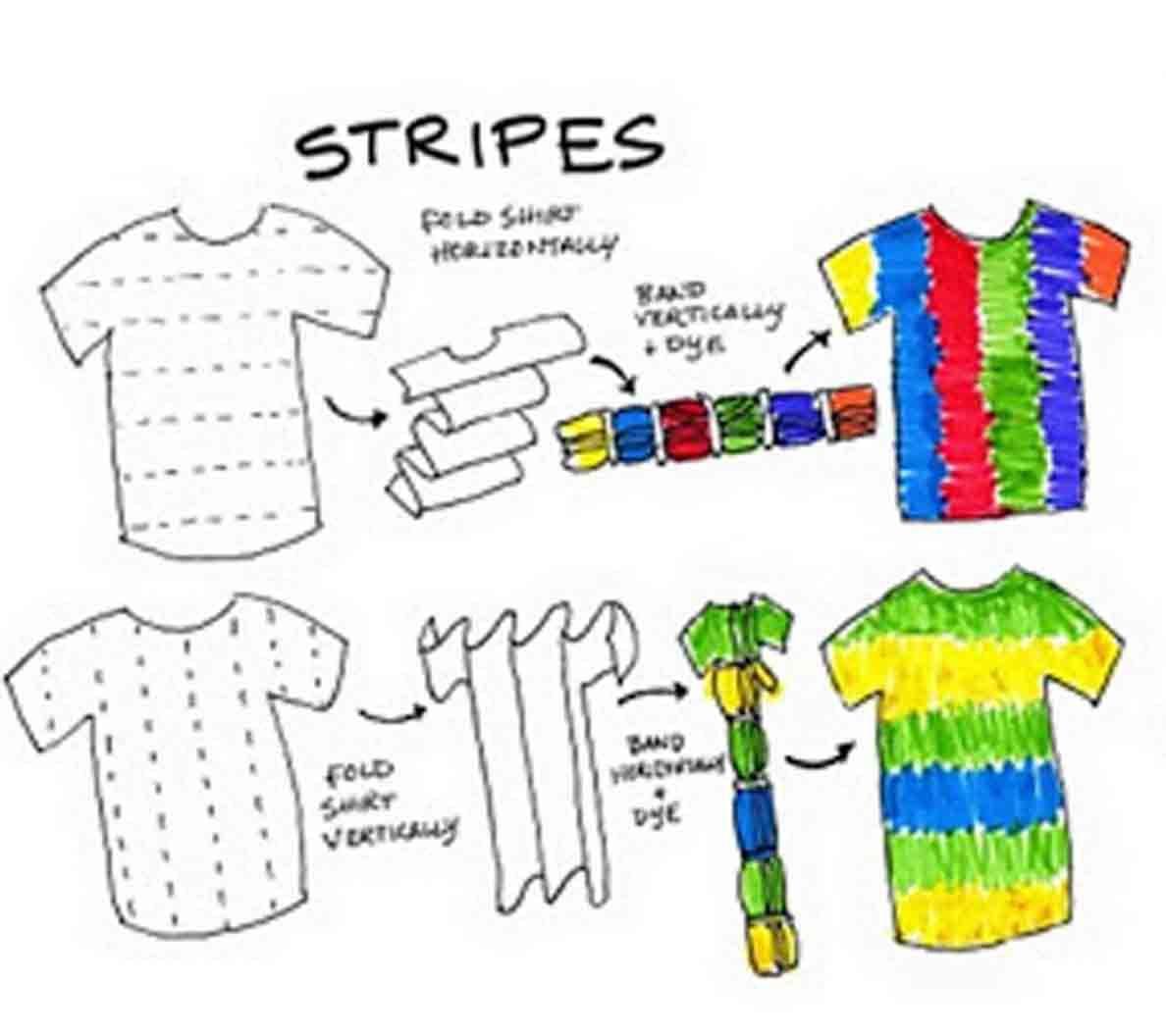 Hippie's Child Teach Yourself Tie Dye Stripes Tie dye