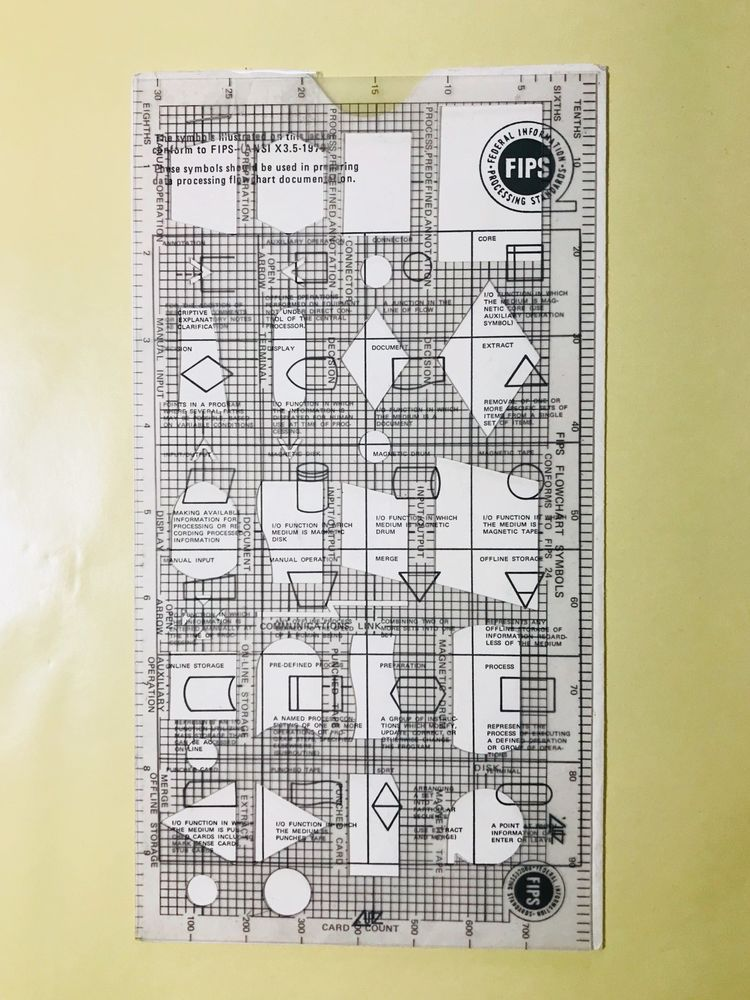 Fips Ansi X35 1970 Symbols Stencil For Data Processing Flow Chart