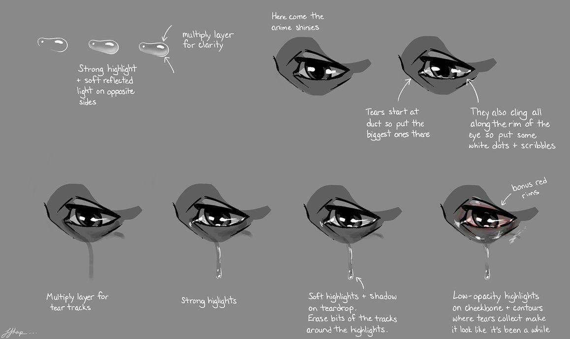 Tears Tutorial By Frecklesordirt Deviantart Com On Deviantart Tears Art 3d Drawing Tutorial Manga Poses