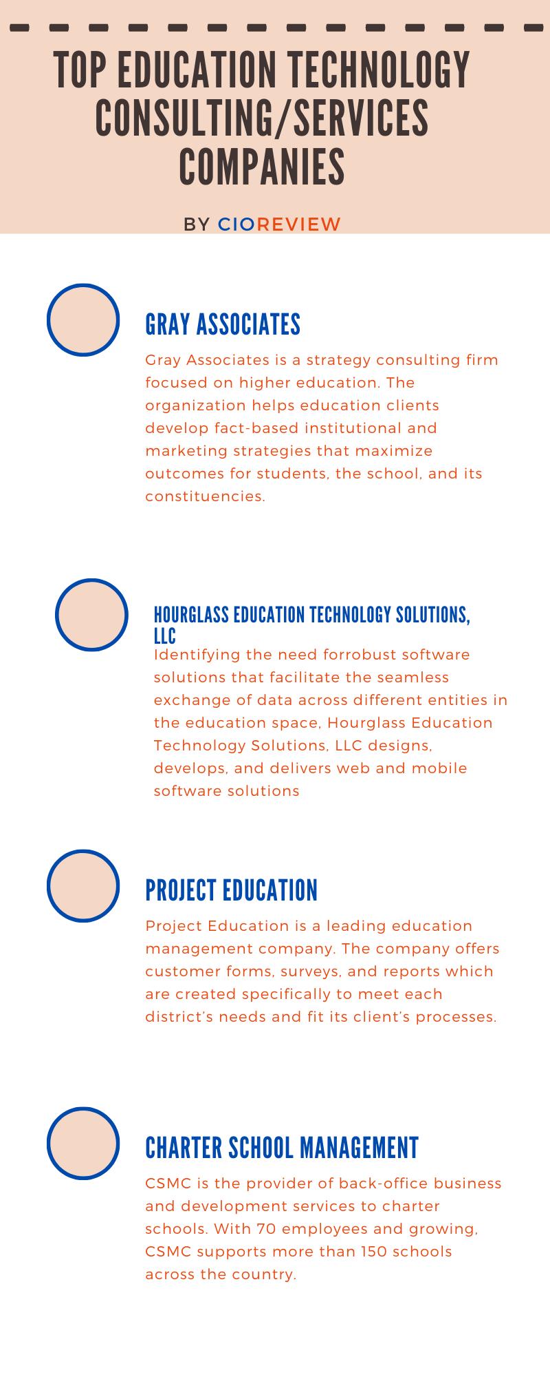 Top Education Technology Companies Educational Technology Education Management Education