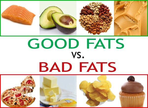 Image result for good fats vs bad fats