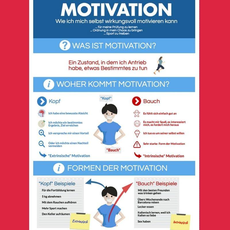 Wie Selbst Motivieren