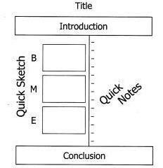 Need help writing a narrative essay