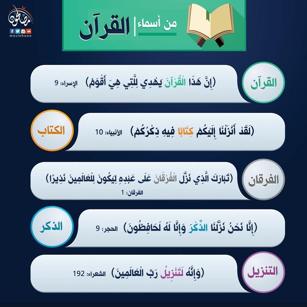 من أسماء القران في القرآن Asa 10 Things Ios