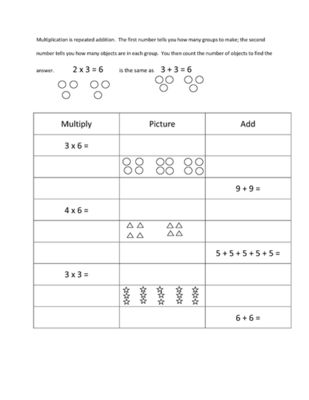 Multiplication Is Repeated Addition From Tales Of A Traveling