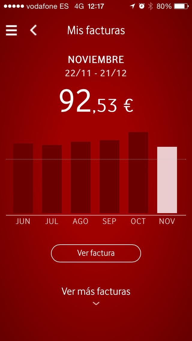 ¿Cómo consultar y descargar facturas? | Ayuda Vodafone particulares