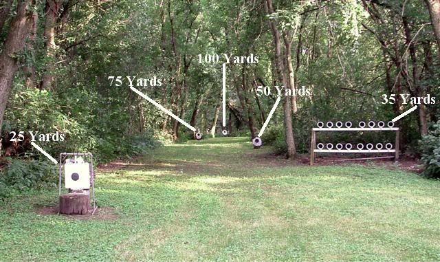 at home outdoor gun range google search pinteres