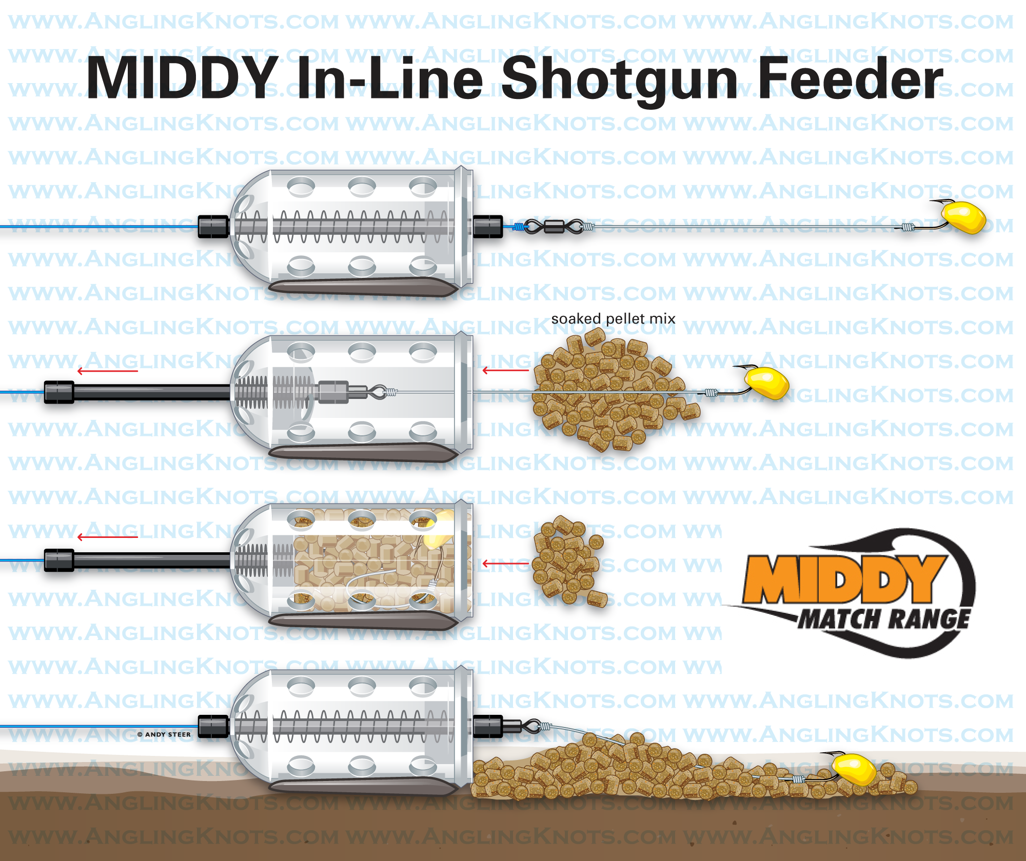 Middy In Line Shotgun Feeder Lets Go Carp Bass Fly Fishing Bass