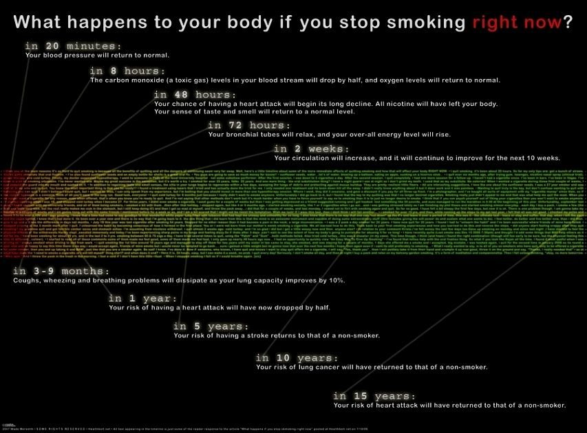Pin On How To Quit Smoking Essay