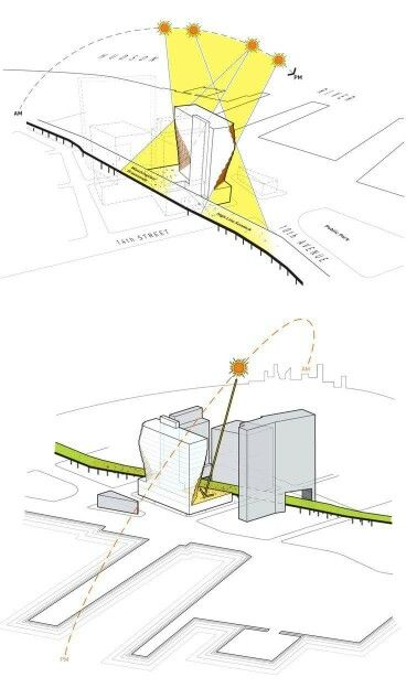 Architecture Design Theory pinnoor bosheh on diagrams | pinterest | site analysis