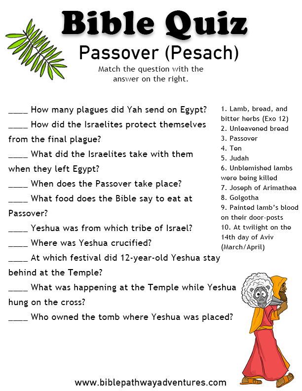 It's just a photo of Genius 4 Questions Passover Printable