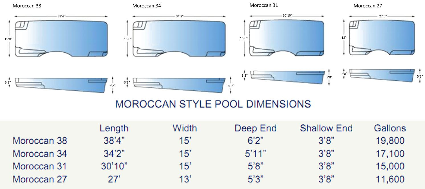 1000+ images about swimming pools on pinterest | swimming, pool