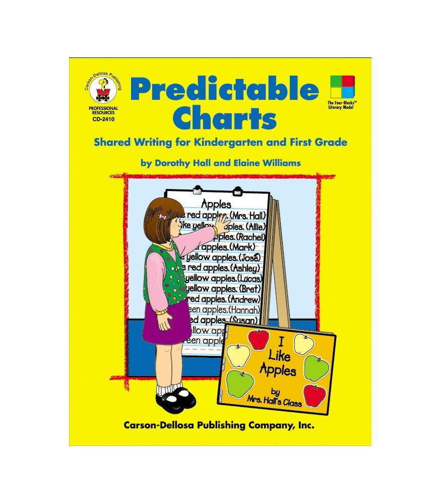 With apps such as book creator or story maker or story patch it s easy to turn these charts into books