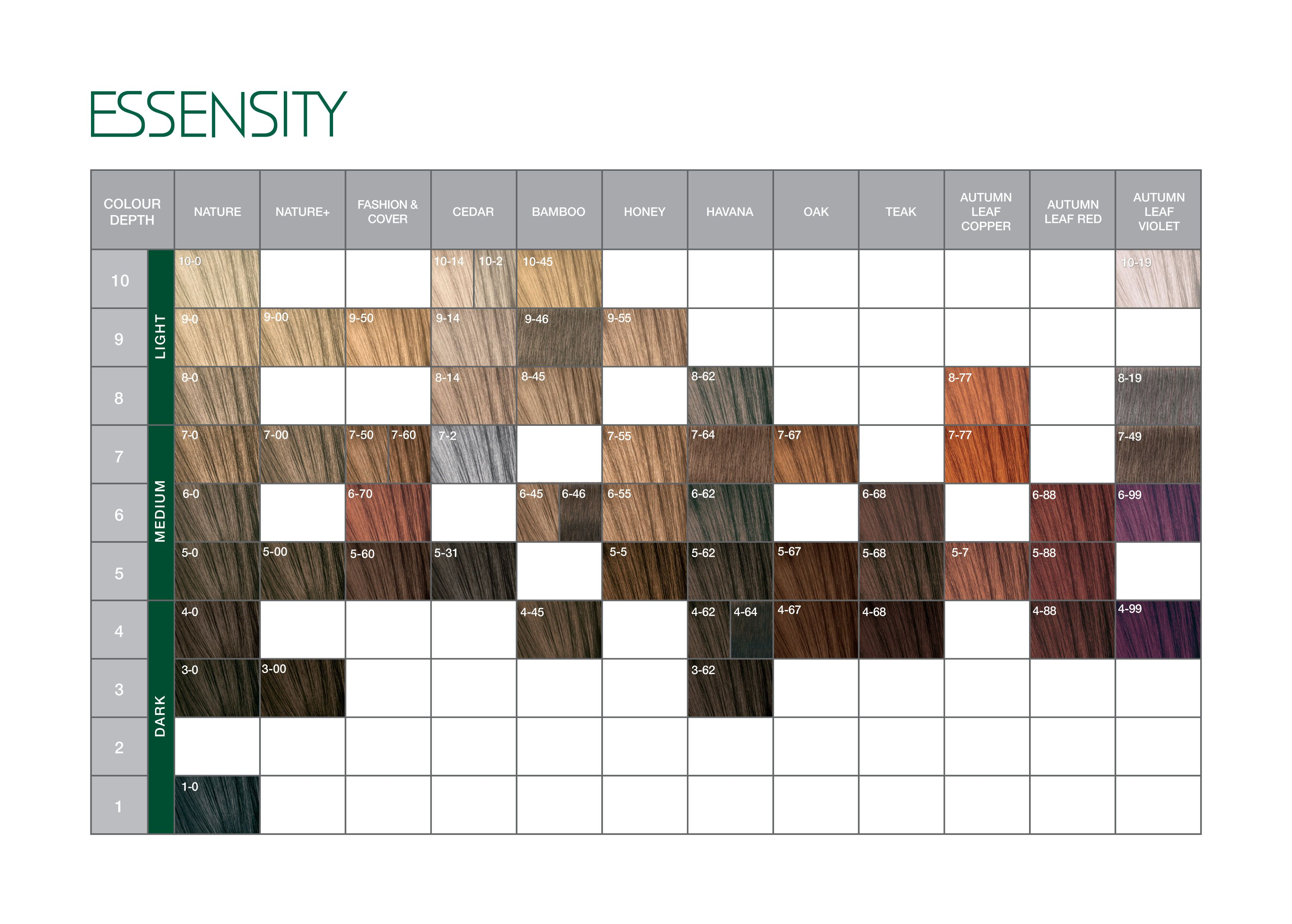 Schwarzkopf professional essensity assortment en june 2016 hair schwarzkopf professional essensity assortment en june 2016 nvjuhfo Image collections