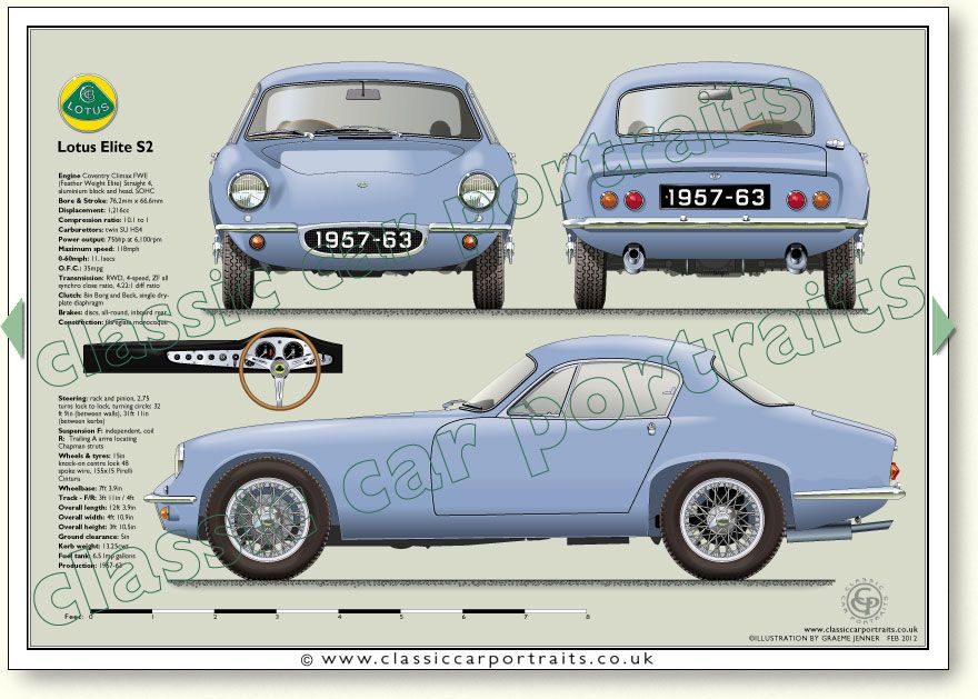 Lotus Elite Classic Racing Cars Lotus Elite Classic Cars