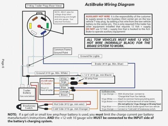 Trailer Wiring Harness Diagram 4-way di 2020