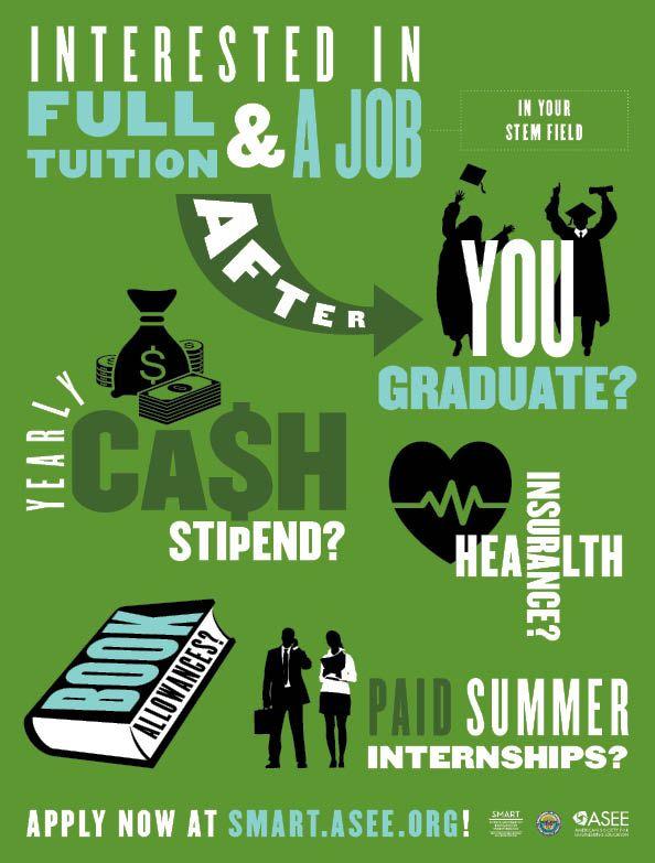 Smart Resume Builder Fantastic Resume Builder Directions  Job Interview  Pinterest .