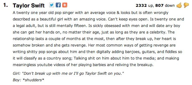 The Top Entry Under Taylor Swift On Urban Dictionary Written Two Years Ago Provides More Detail On Why Swifts Haters Dislike Her