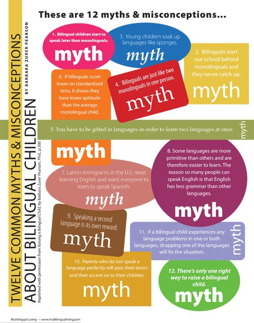 Ten Common Learning Myths That Might Be >> 12 Common Myths And Misconceptions About Bilingual Children