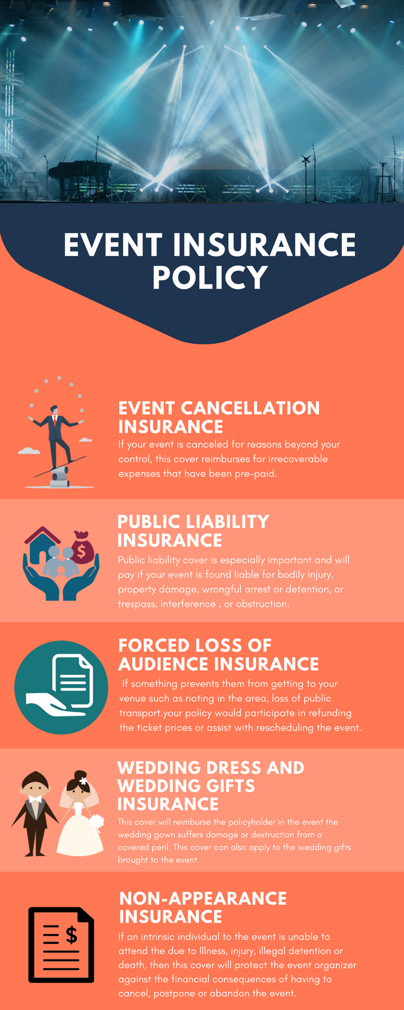 Event Insurance Hong Kong Insurance Business Insurance Event