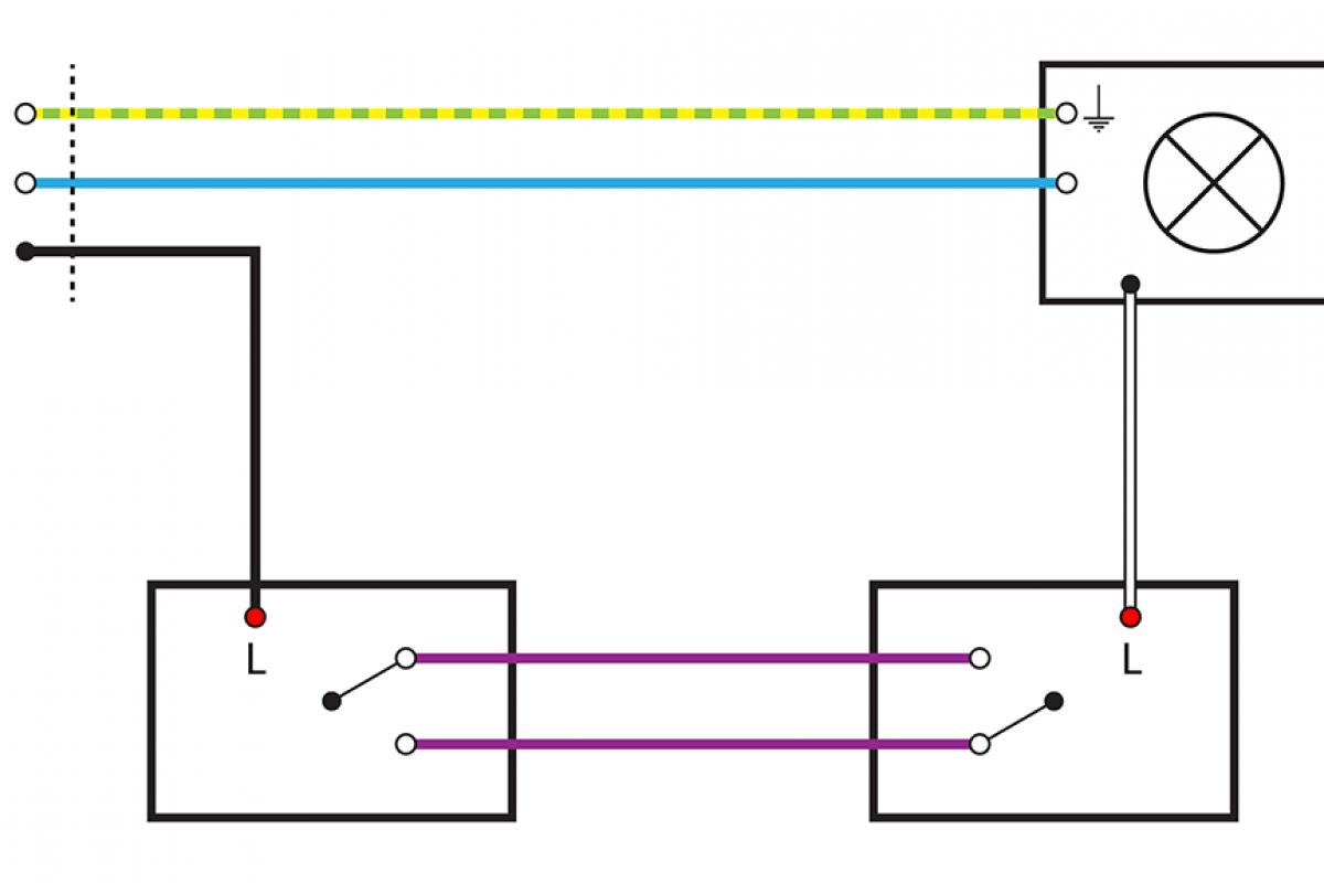 Basiswissen Mit Schaltplan Wechselschaltung Tipps Vom Elektriker Elektroinstallation Diybook At Schaltplan Elektroinstallation Schalter