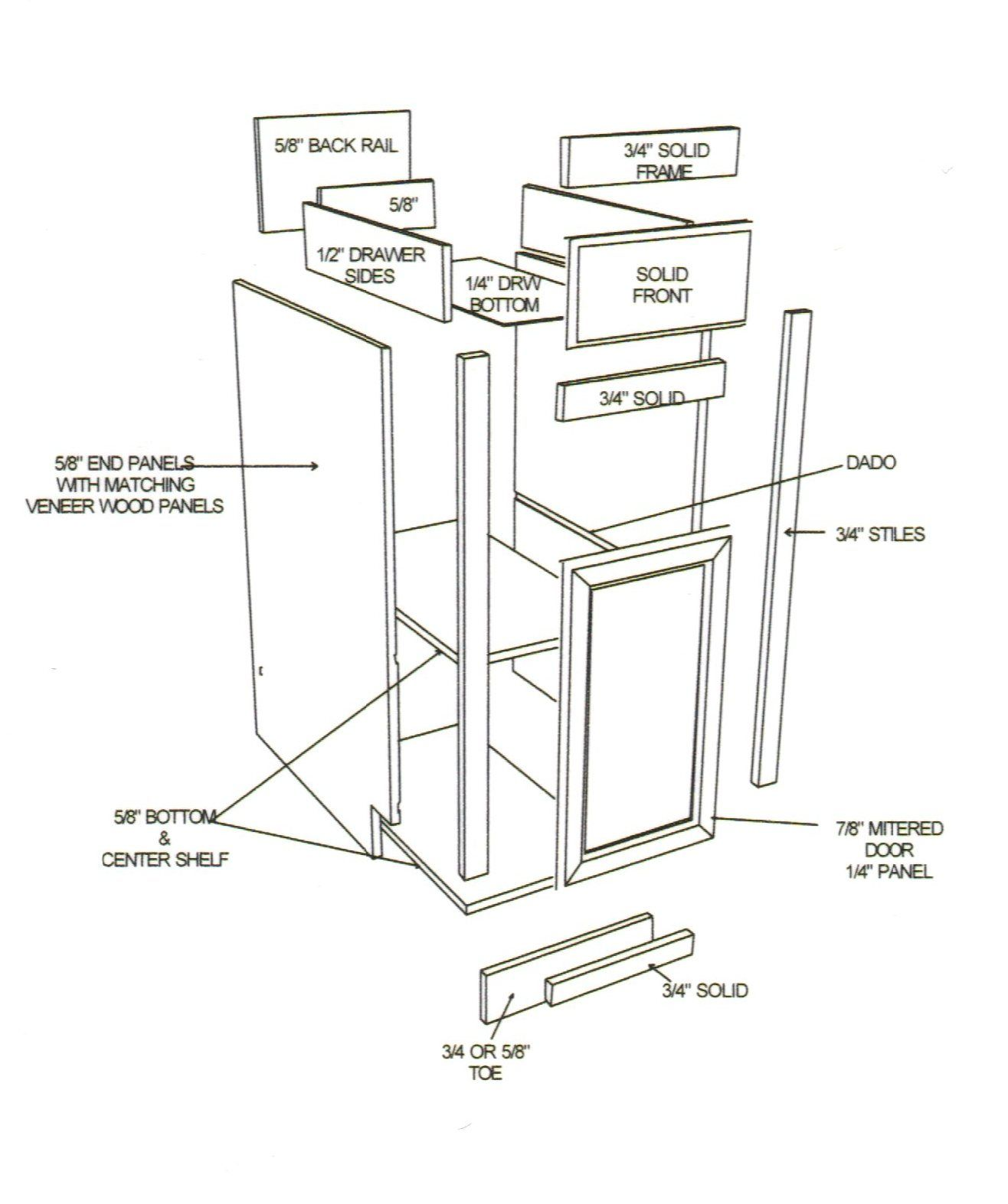 Best Typical Construction Of Face Frame Cabinets Face Frame 400 x 300