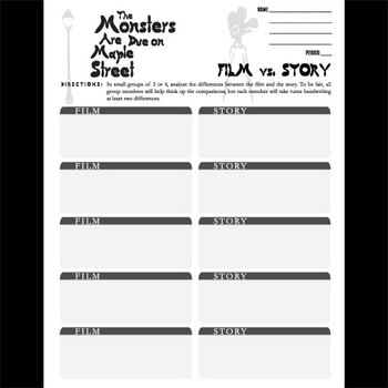 Monsters Are Due On Maple Street Movie Vs Story Comparison Teach