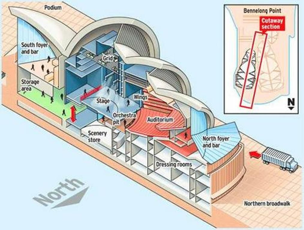 10 Interesting Facts About Sydney Opera House Floor Plans House