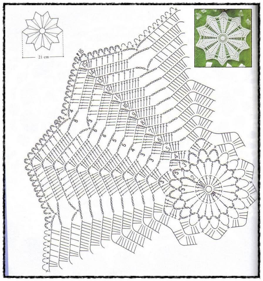 Carpeta | ideas crochet | Pinterest