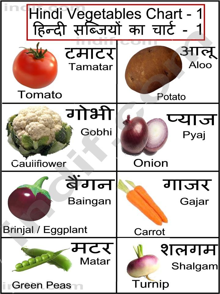 Hindi Vegetables Chart Hindi Language Learning Hindi Worksheets