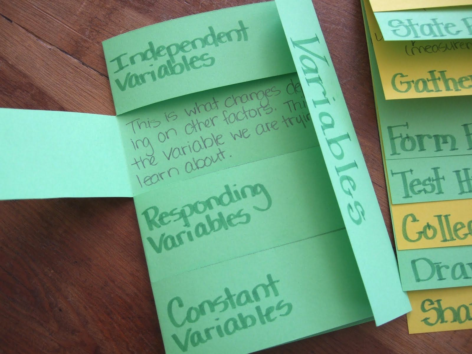 Science Foldable Templates