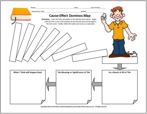 More Free Graphic Organizers For Teaching Literature And Reading Cause Effect Analysis