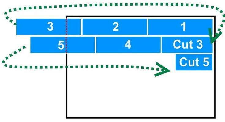 How To Install Laminate Flooring Installing Laminate Flooring Laying Laminate Flooring Laminate Flooring Diy