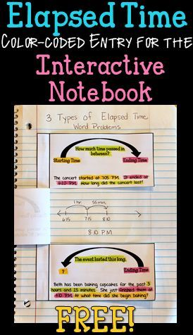 Elapsed Time Freebie An Interactive Notebook Entry Math Journals Math Time Interactive Notebooks
